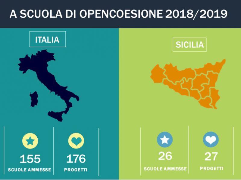 A Scuola di OpenCoesione (ASOC): ventisei le scuole siciliane ammesse per l'edizione 2018-2019 - Dati nazionali e siciliani