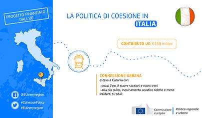 Bruxelles approva altri 25 grandi progetti: l'unico italiano è la Ferrovia Circumetnea di Catania - 405 px