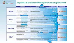 Infografica-SUD-ACT-02-405